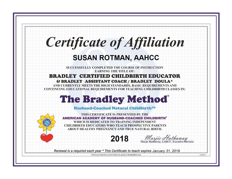Bradley® Method Classes
